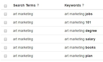 art marketing Google Keyword Finder