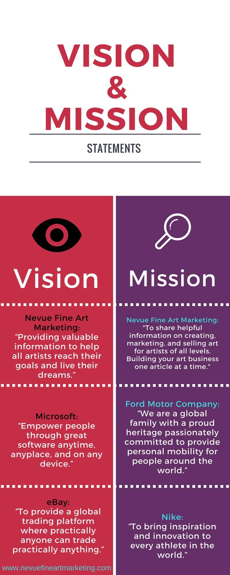 Vision And Mission For Artist Success