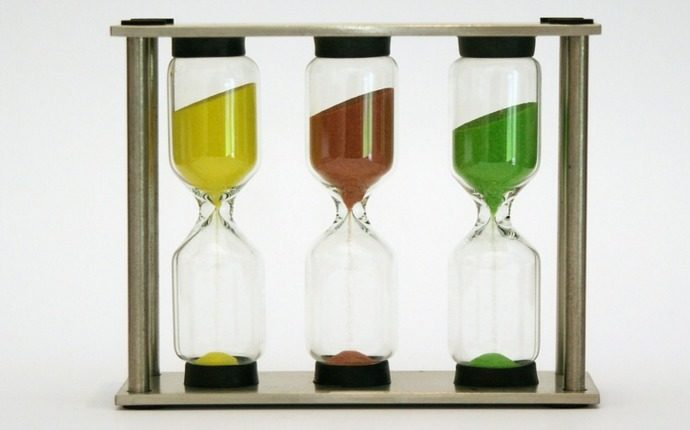 Measuring Productivity Increase the Value of your Time